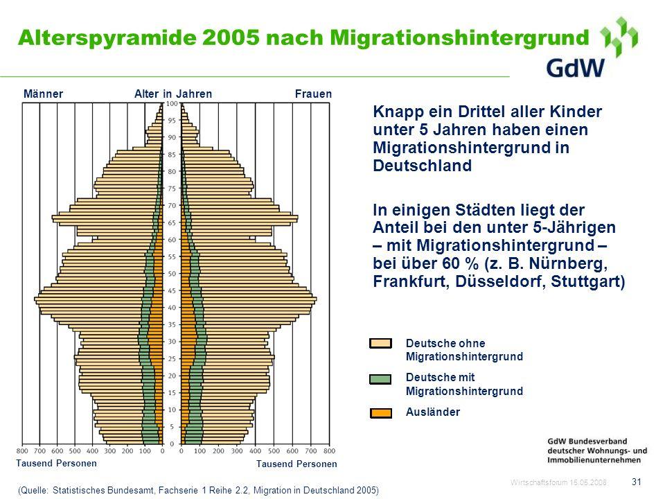 31 Alterspyramide 2005 nach Migrationshintergrund (Quelle: Statistisches Bundesamt, Fachserie 1 Reihe 2.2, Migration in Deutschland 2005) Deutsche ohn
