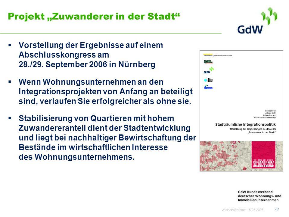 32 Projekt Zuwanderer in der Stadt Vorstellung der Ergebnisse auf einem Abschlusskongress am 28./29. September 2006 in Nürnberg Wenn Wohnungsunternehm