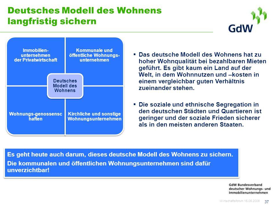 Deutsches Modell des Wohnens langfristig sichern 37 Immobilien- unternehmen der Privatwirtschaft Kommunale und öffentliche Wohnungs- unternehmen Wohnu