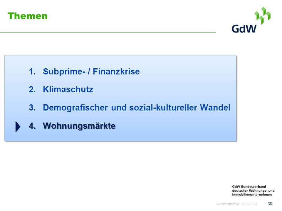 Themen 1.Subprime- / Finanzkrise 2.Klimaschutz 3.Demografischer und sozial-kultureller Wandel 4.Wohnungsmärkte Wirtschaftsforum 15.05.2008 38
