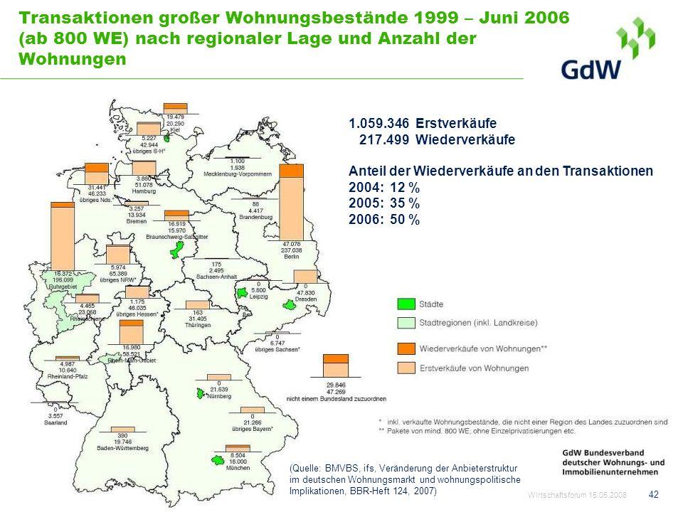 Transaktionen großer Wohnungsbestände 1999 – Juni 2006 (ab 800 WE) nach regionaler Lage und Anzahl der Wohnungen 1.059.346 Erstverkäufe 217.499 Wieder