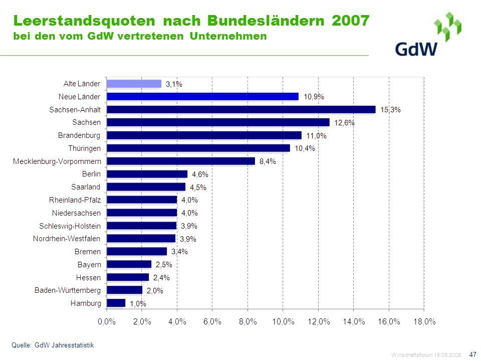 Leerstandsquoten nach Bundesländern 2007 bei den vom GdW vertretenen Unternehmen 47 Quelle: GdW Jahresstatistik Wirtschaftsforum 15.05.2008