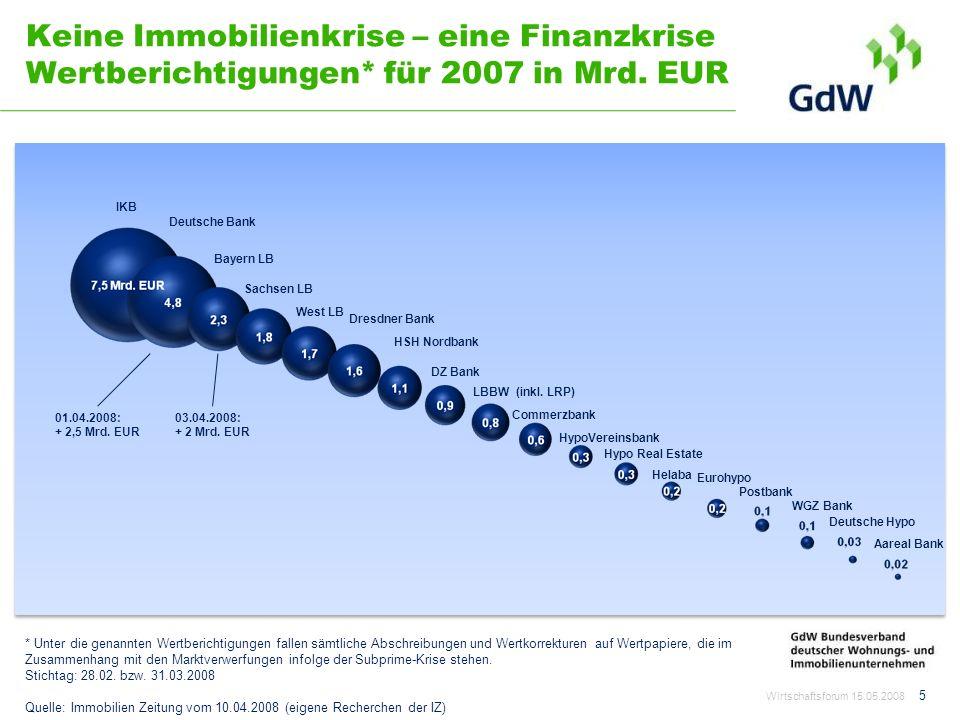 Keine Immobilienkrise – eine Finanzkrise Wertberichtigungen* für 2007 in Mrd. EUR 5 IKB * Unter die genannten Wertberichtigungen fallen sämtliche Absc