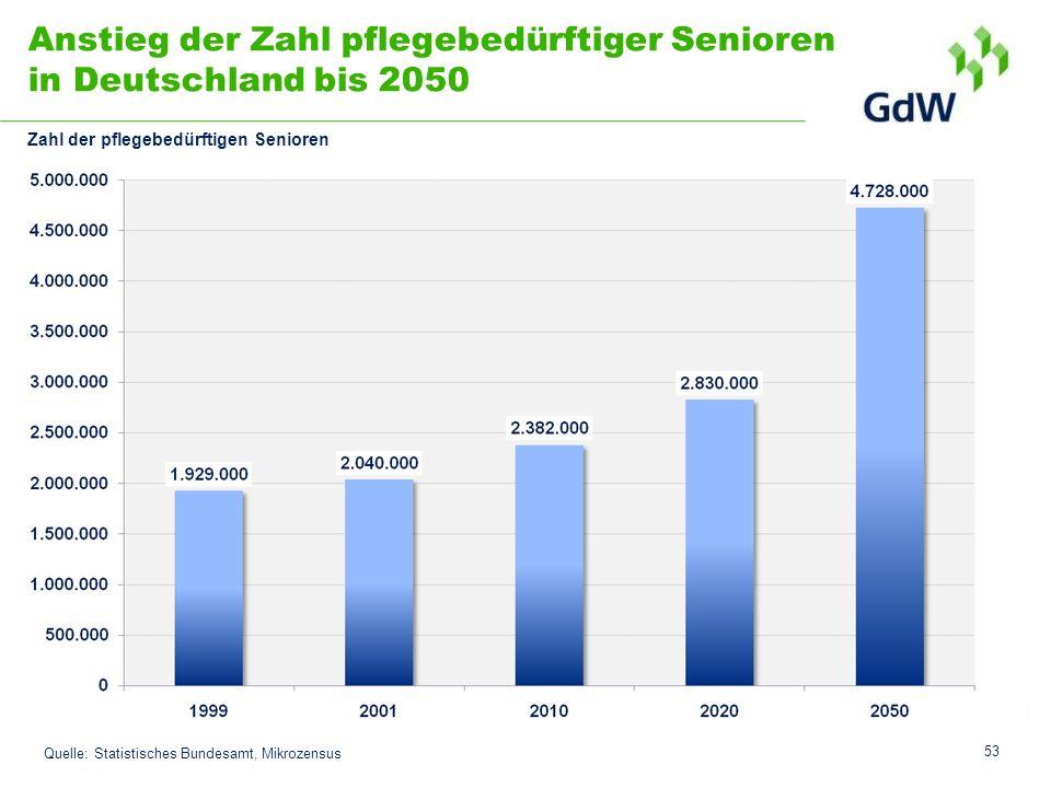 Anstieg der Zahl pflegebedürftiger Senioren in Deutschland bis 2050 Quelle: Statistisches Bundesamt, Mikrozensus Zahl der pflegebedürftigen Senioren 5