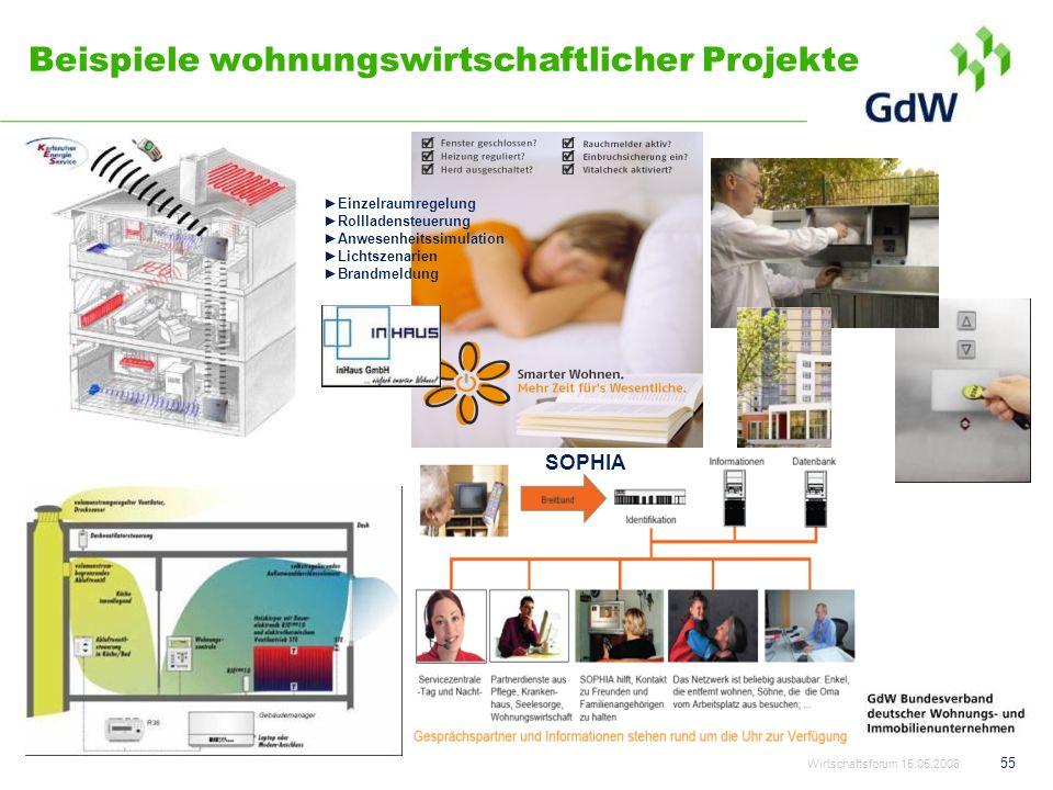 55 Beispiele wohnungswirtschaftlicher Projekte Einzelraumregelung Rollladensteuerung Anwesenheitssimulation Lichtszenarien Brandmeldung SOPHIA Wirtsch