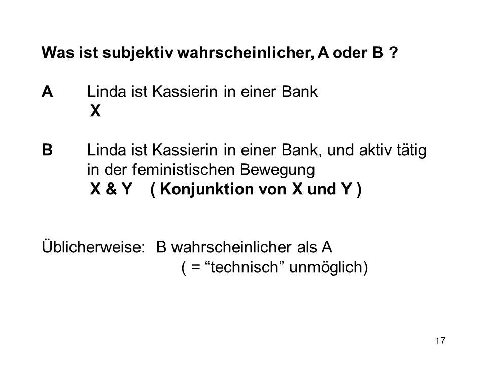 17 Was ist subjektiv wahrscheinlicher, A oder B ? ALinda ist Kassierin in einer Bank X BLinda ist Kassierin in einer Bank, und aktiv tätig in der femi