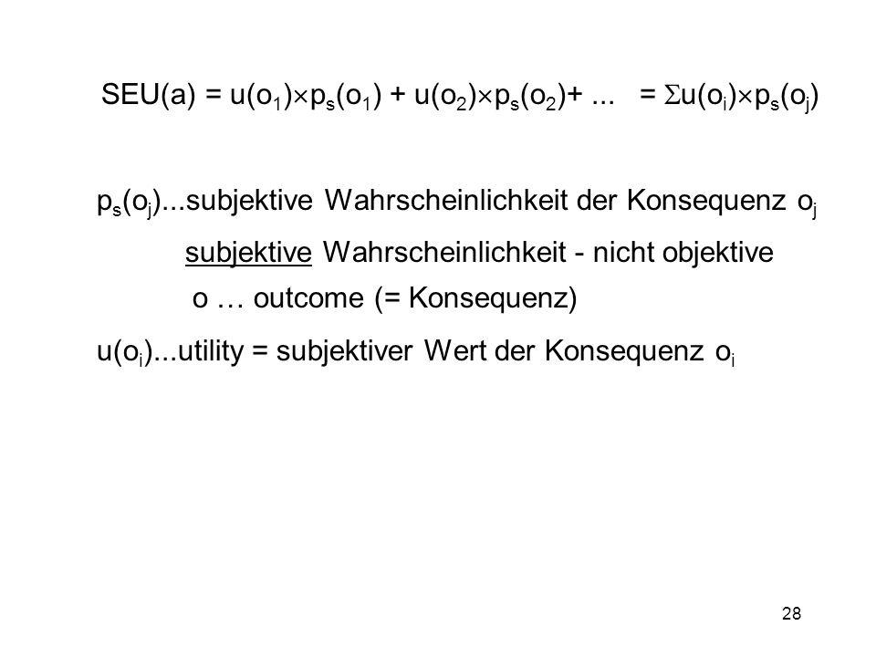 28 SEU(a) = u(o 1 ) p s (o 1 ) + u(o 2 ) p s (o 2 )+... = u(o i ) p s (o j ) p s (o j )...subjektive Wahrscheinlichkeit der Konsequenz o j subjektive