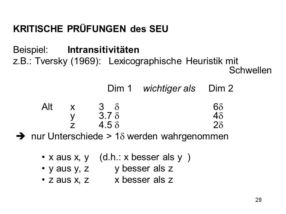 29 KRITISCHE PRÜFUNGEN des SEU Beispiel: Intransitivitäten z.B.: Tversky (1969): Lexicographische Heuristik mit Schwellen Dim 1 wichtiger als Dim 2 Al