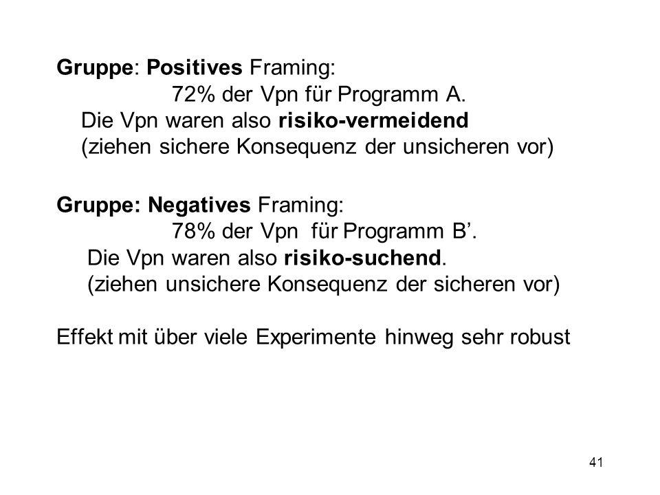 41 Gruppe: Positives Framing: 72% der Vpn für Programm A. Die Vpn waren also risiko-vermeidend (ziehen sichere Konsequenz der unsicheren vor) Gruppe: