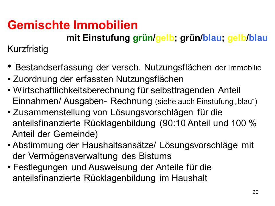 20 Gemischte Immobilien mit Einstufung grün/gelb; grün/blau; gelb/blau Kurzfristig Bestandserfassung der versch.