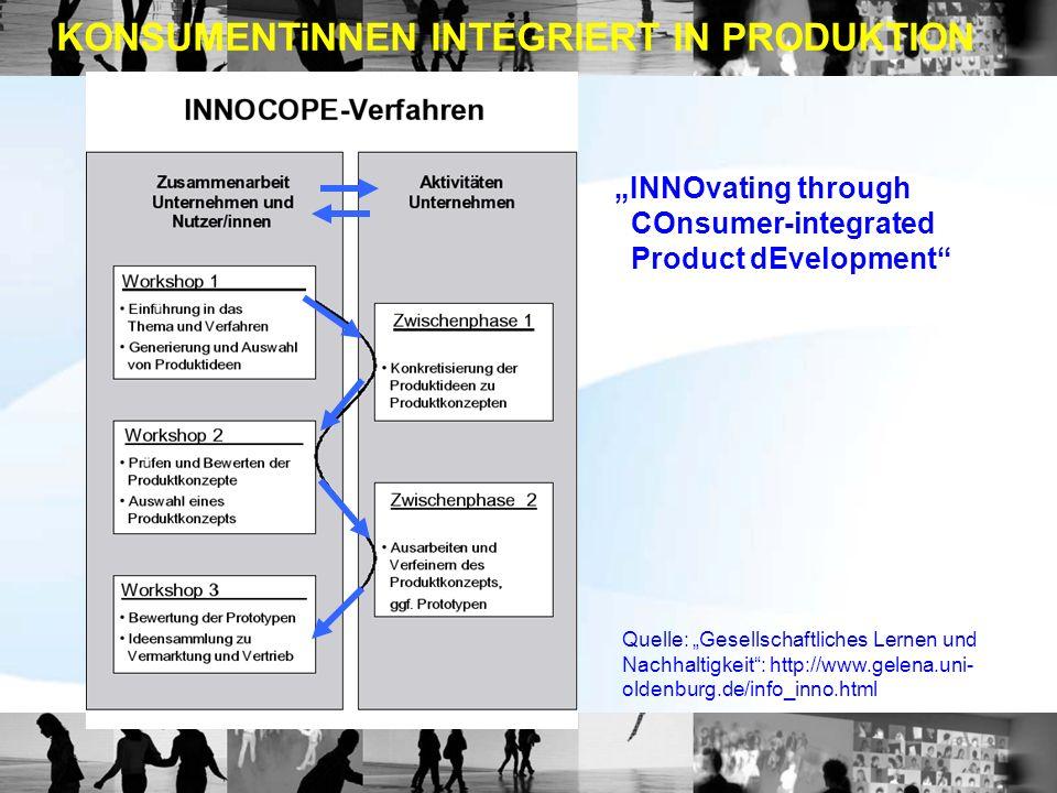 Quelle: Gesellschaftliches Lernen und Nachhaltigkeit: http://www.gelena.uni- oldenburg.de/info_inno.html INNOvating through COnsumer-integrated Product dEvelopment KONSUMENTiNNEN INTEGRIERT IN PRODUKTION