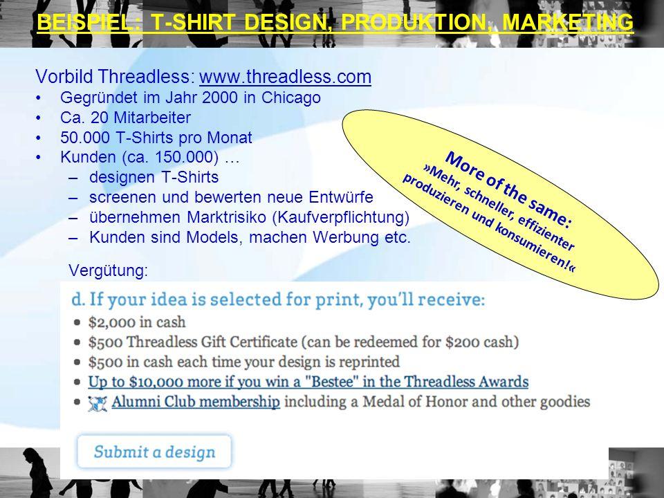 Vorbild Threadless: www.threadless.com Gegründet im Jahr 2000 in Chicago Ca.