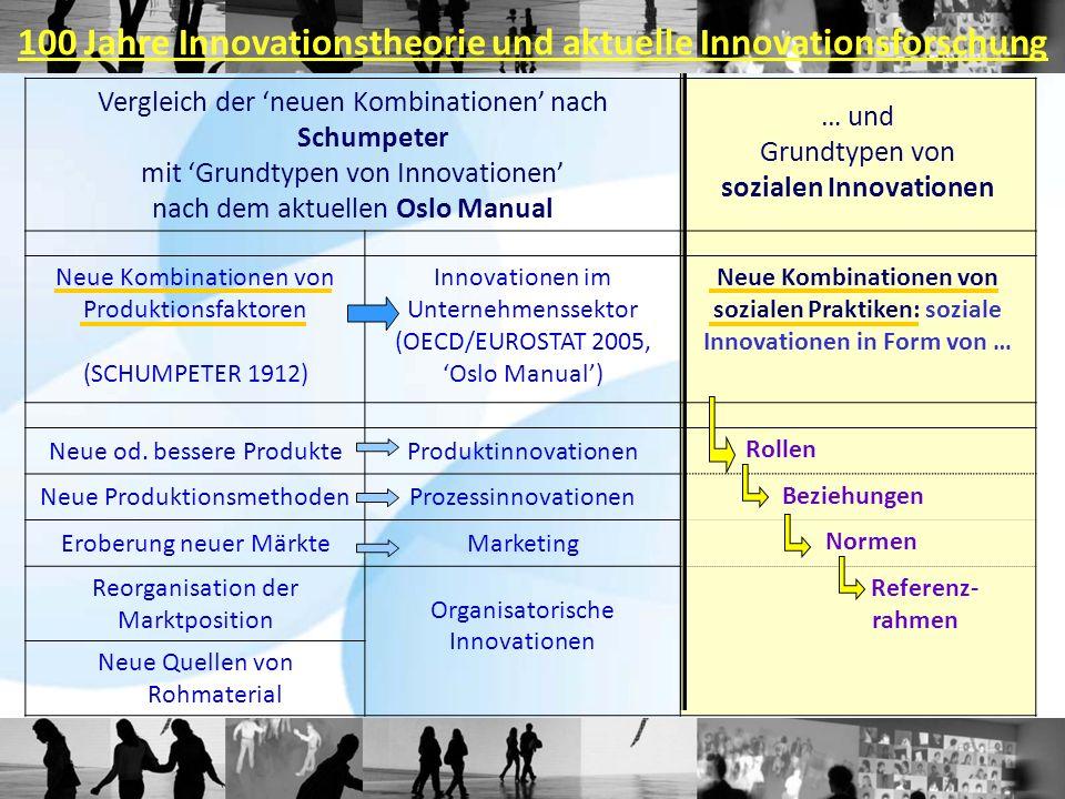 Collaborative Consumption | KoKonsum Tauschhandel: Verleihen/Verschenken/Mieten von Gegenständen, Räumen und Kenntnissen