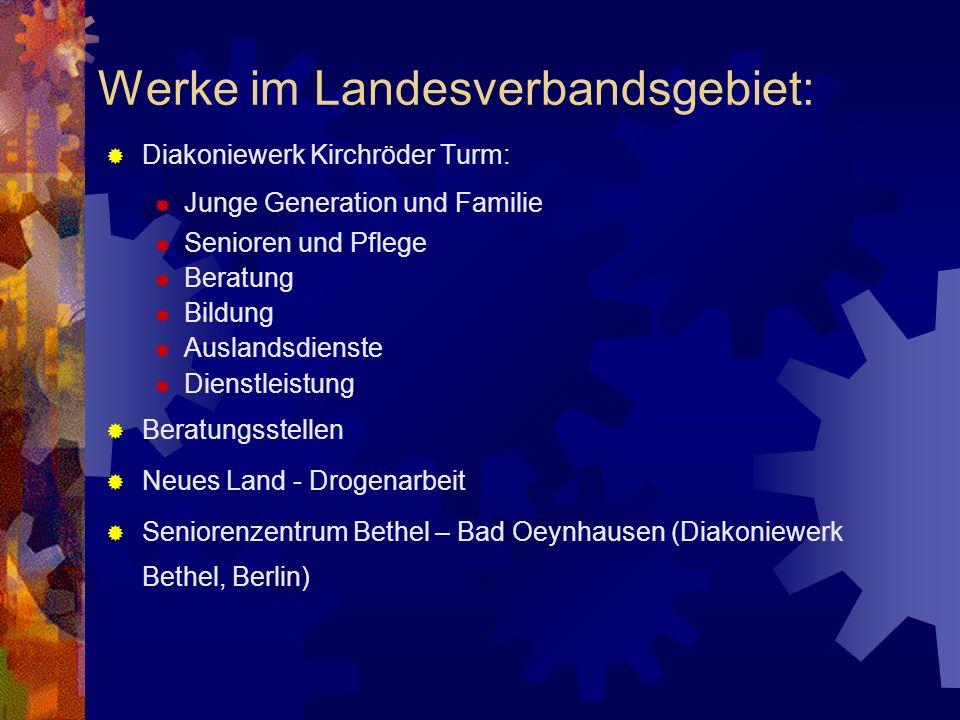 Werke im Landesverbandsgebiet: Diakoniewerk Kirchröder Turm: Junge Generation und Familie Senioren und Pflege Beratung Bildung Auslandsdienste Dienstl