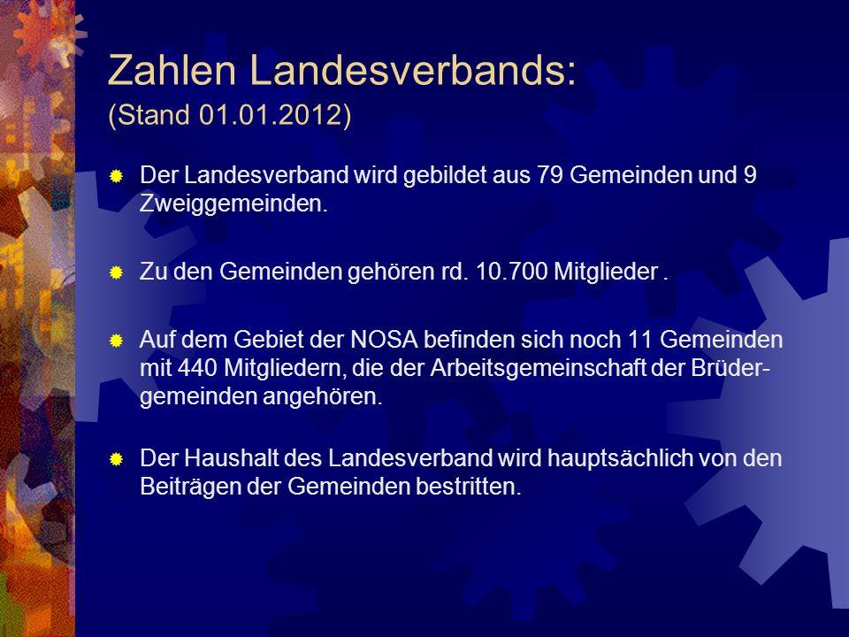 Zahlen Landesverbands: (Stand 01.01.2012) Der Landesverband wird gebildet aus 79 Gemeinden und 9 Zweiggemeinden. Zu den Gemeinden gehören rd. 10.700 M