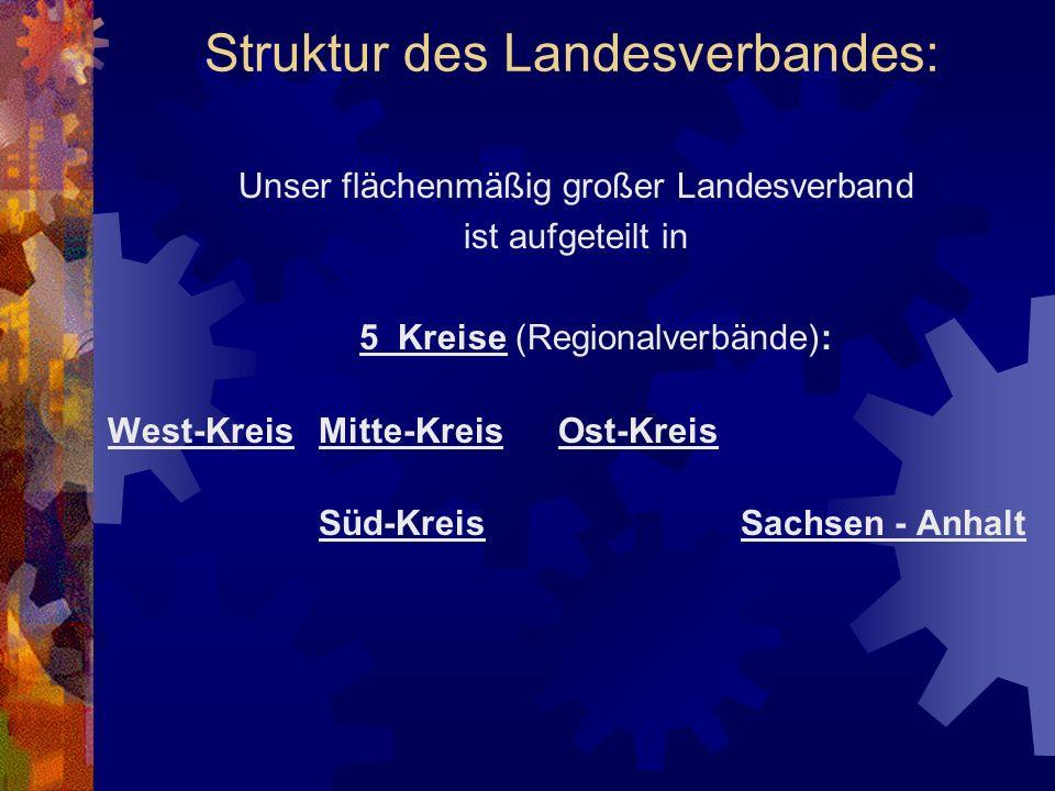 Struktur des Landesverbandes: Unser flächenmäßig großer Landesverband ist aufgeteilt in 5 Kreise (Regionalverbände): West-KreisMitte-Kreis Ost-Kreis S