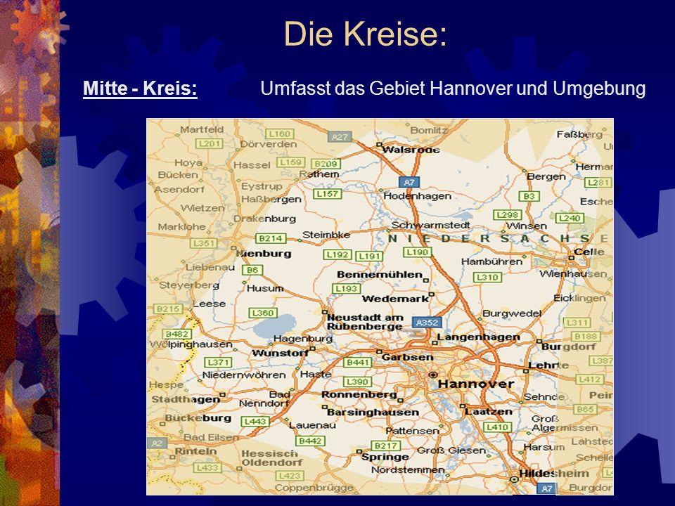 Die Kreise: Mitte - Kreis: Umfasst das Gebiet Hannover und Umgebung