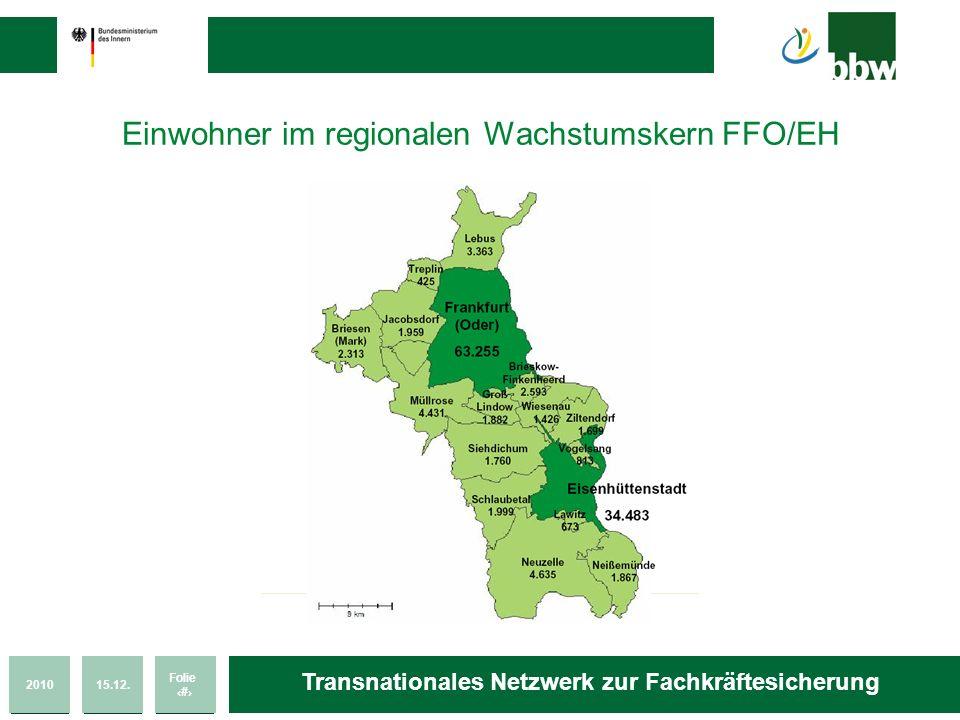 201015.12. Folie 15 Transnationales Netzwerk zur Fachkräftesicherung Einwohner im regionalen Wachstumskern FFO/EH
