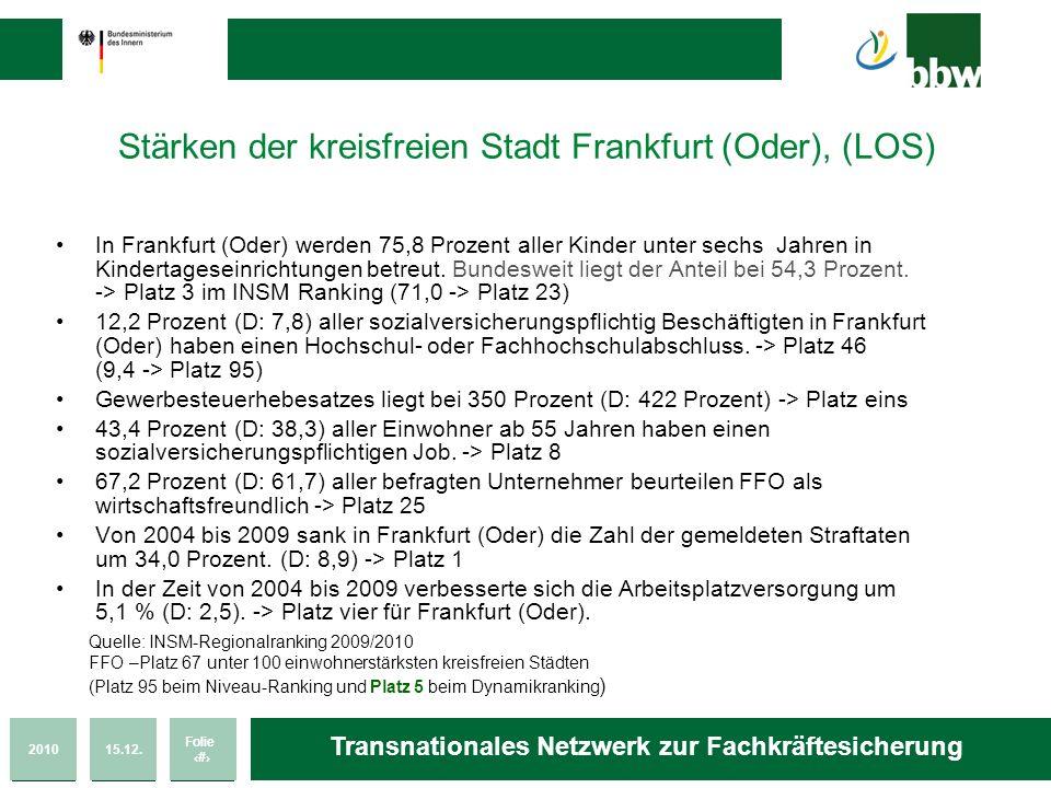 201015.12. Folie 16 Transnationales Netzwerk zur Fachkräftesicherung Stärken der kreisfreien Stadt Frankfurt (Oder), (LOS) In Frankfurt (Oder) werden
