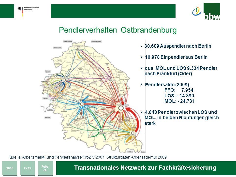 201015.12. Folie 18 Transnationales Netzwerk zur Fachkräftesicherung Pendlerverhalten Ostbrandenburg 30.609 Auspendler nach Berlin 10.978 Einpendler a