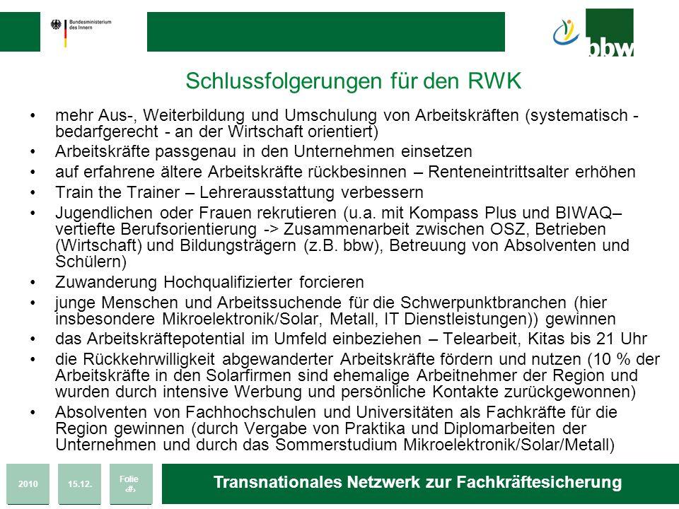 201015.12. Folie 22 Transnationales Netzwerk zur Fachkräftesicherung Schlussfolgerungen für den RWK mehr Aus-, Weiterbildung und Umschulung von Arbeit