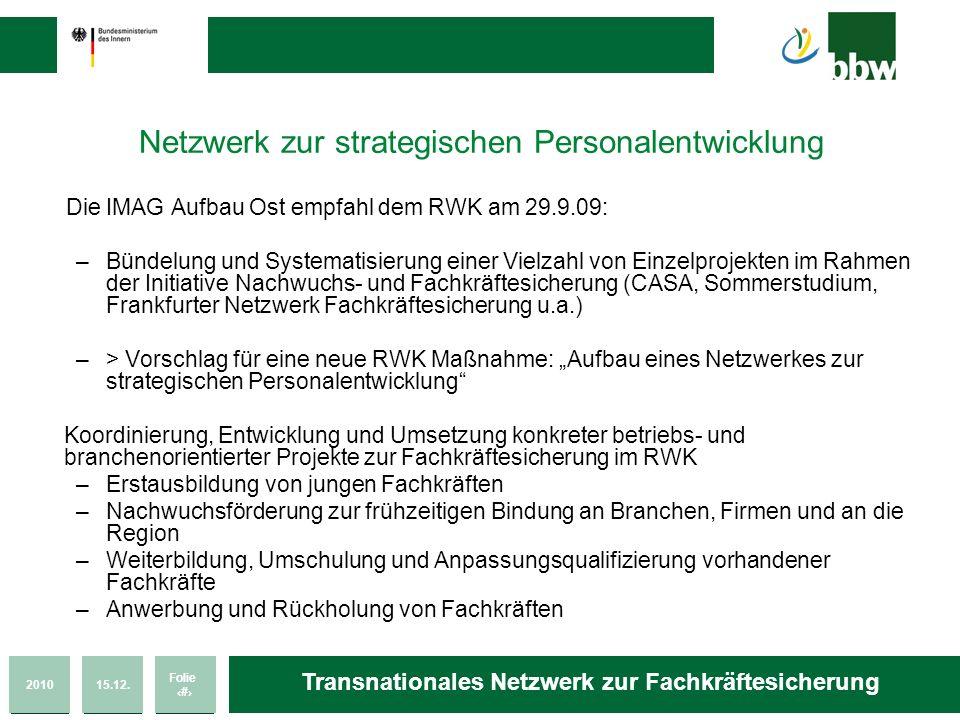 201015.12. Folie 23 Transnationales Netzwerk zur Fachkräftesicherung Netzwerk zur strategischen Personalentwicklung Die IMAG Aufbau Ost empfahl dem RW