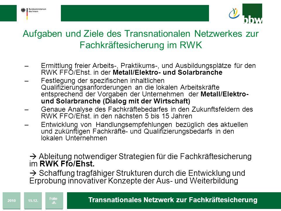 201015.12. Folie 26 Transnationales Netzwerk zur Fachkräftesicherung Aufgaben und Ziele des Transnationalen Netzwerkes zur Fachkräftesicherung im RWK