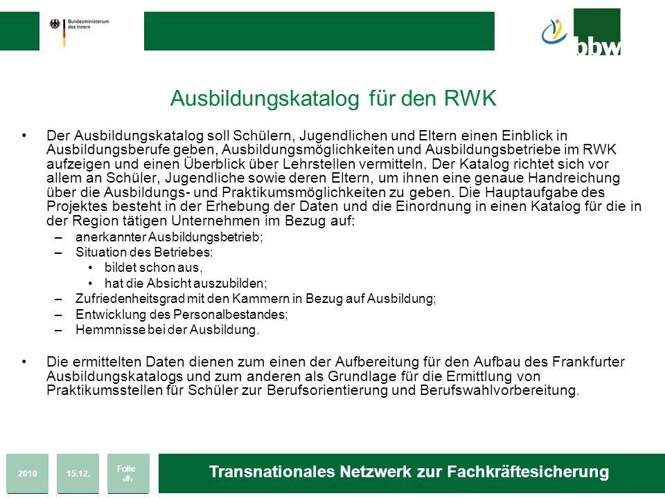 201015.12. Folie 27 Transnationales Netzwerk zur Fachkräftesicherung Ausbildungskatalog für den RWK Der Ausbildungskatalog soll Schülern, Jugendlichen