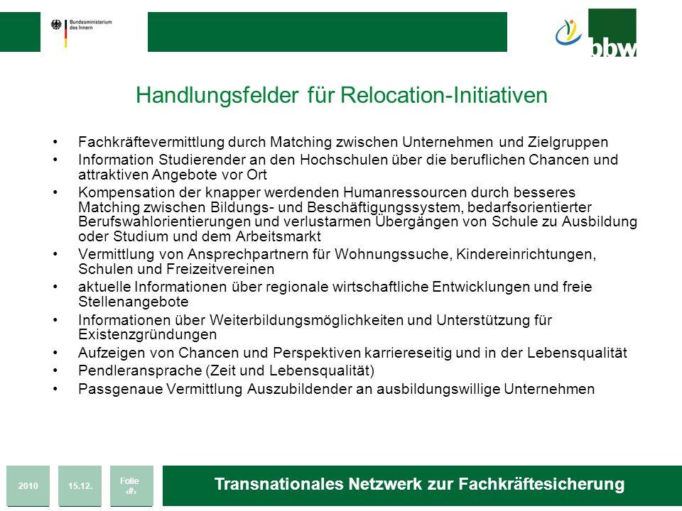 201015.12. Folie 29 Transnationales Netzwerk zur Fachkräftesicherung Handlungsfelder für Relocation-Initiativen Fachkräftevermittlung durch Matching z