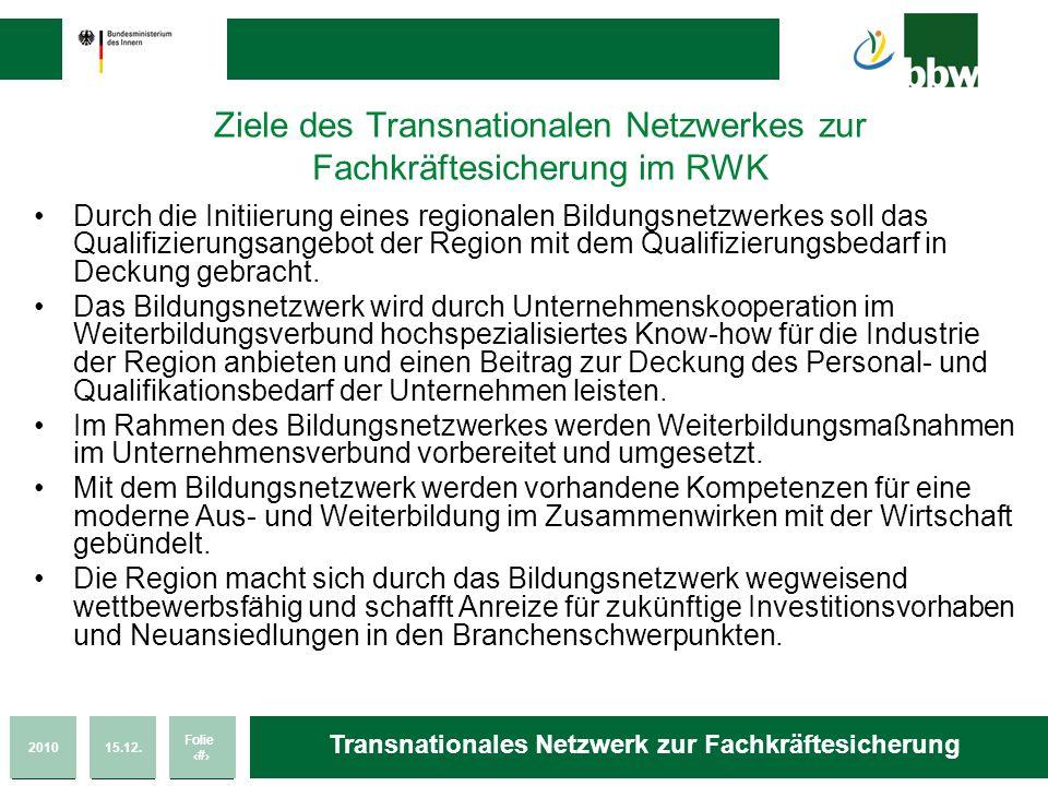 201015.12. Folie 33 Transnationales Netzwerk zur Fachkräftesicherung Ziele des Transnationalen Netzwerkes zur Fachkräftesicherung im RWK Durch die Ini