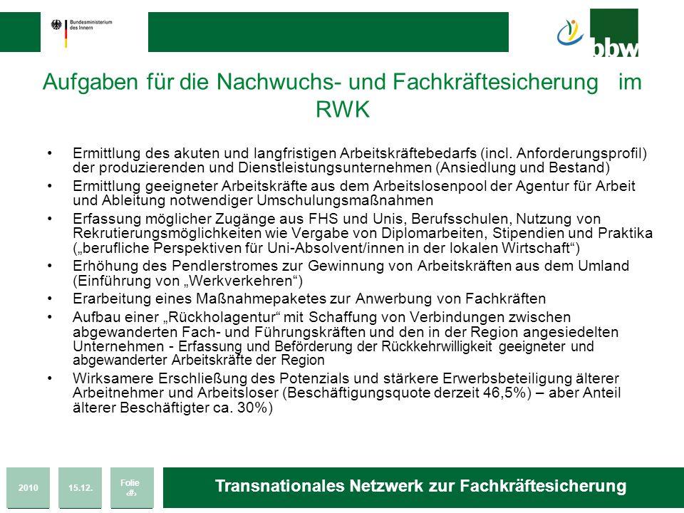 201015.12. Folie 34 Transnationales Netzwerk zur Fachkräftesicherung Aufgaben für die Nachwuchs- und Fachkräftesicherung im RWK Ermittlung des akuten