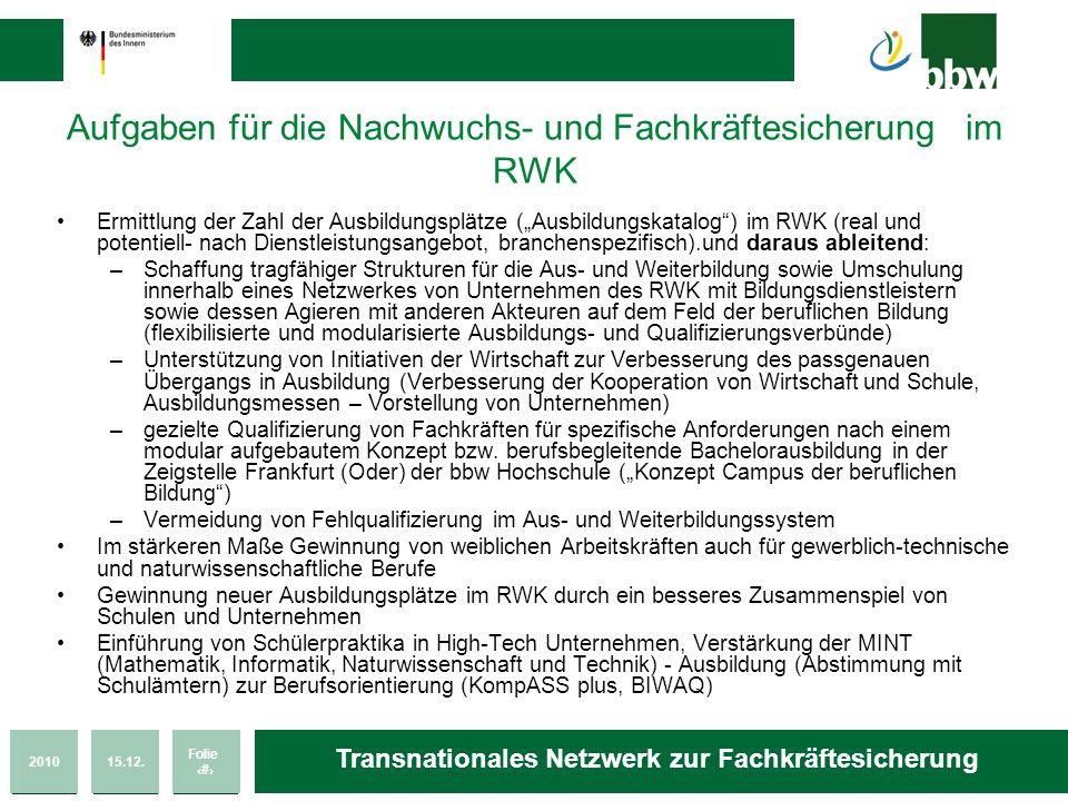 201015.12. Folie 35 Transnationales Netzwerk zur Fachkräftesicherung Aufgaben für die Nachwuchs- und Fachkräftesicherung im RWK Ermittlung der Zahl de