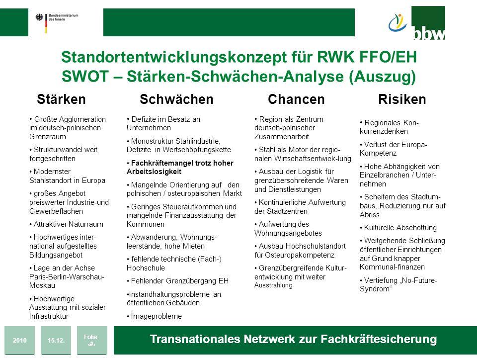 201015.12. Folie 38 Transnationales Netzwerk zur Fachkräftesicherung Standortentwicklungskonzept für RWK FFO/EH SWOT – Stärken-Schwächen-Analyse (Ausz