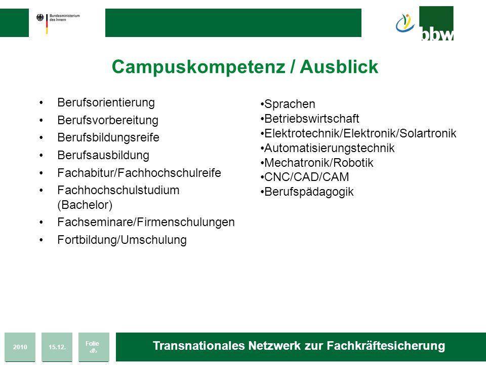 201015.12. Folie 39 Transnationales Netzwerk zur Fachkräftesicherung Campuskompetenz / Ausblick Berufsorientierung Berufsvorbereitung Berufsbildungsre