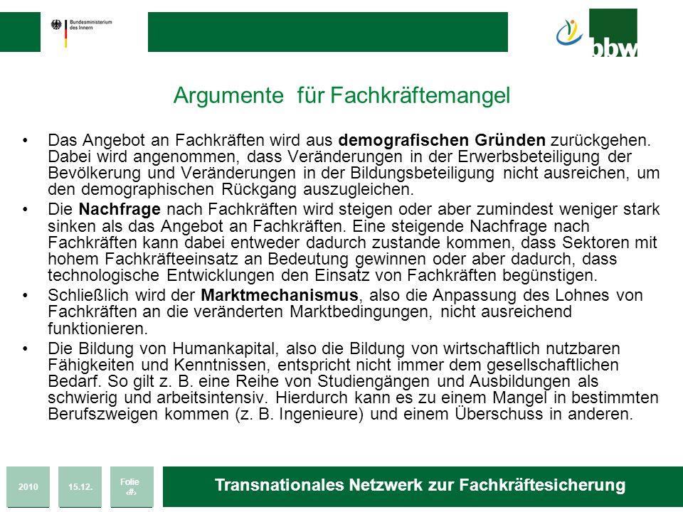 201015.12. Folie 4 Transnationales Netzwerk zur Fachkräftesicherung Argumente für Fachkräftemangel Das Angebot an Fachkräften wird aus demografischen