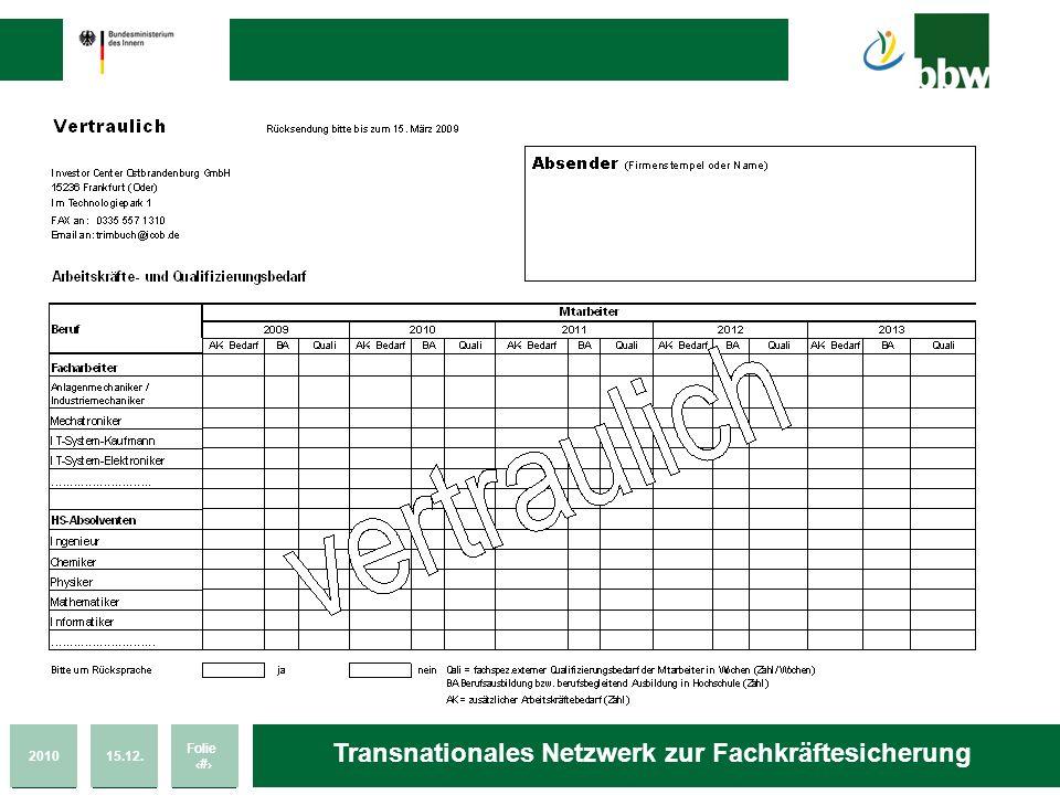 201015.12. Folie 41 Transnationales Netzwerk zur Fachkräftesicherung