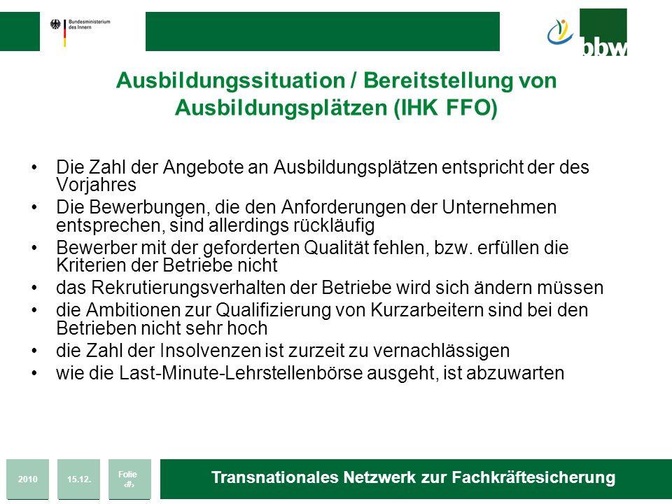 201015.12. Folie 43 Transnationales Netzwerk zur Fachkräftesicherung Ausbildungssituation / Bereitstellung von Ausbildungsplätzen (IHK FFO) Die Zahl d