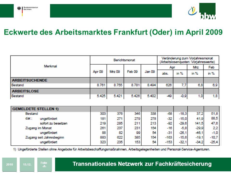 201015.12. Folie 50 Transnationales Netzwerk zur Fachkräftesicherung Eckwerte des Arbeitsmarktes Frankfurt (Oder) im April 2009