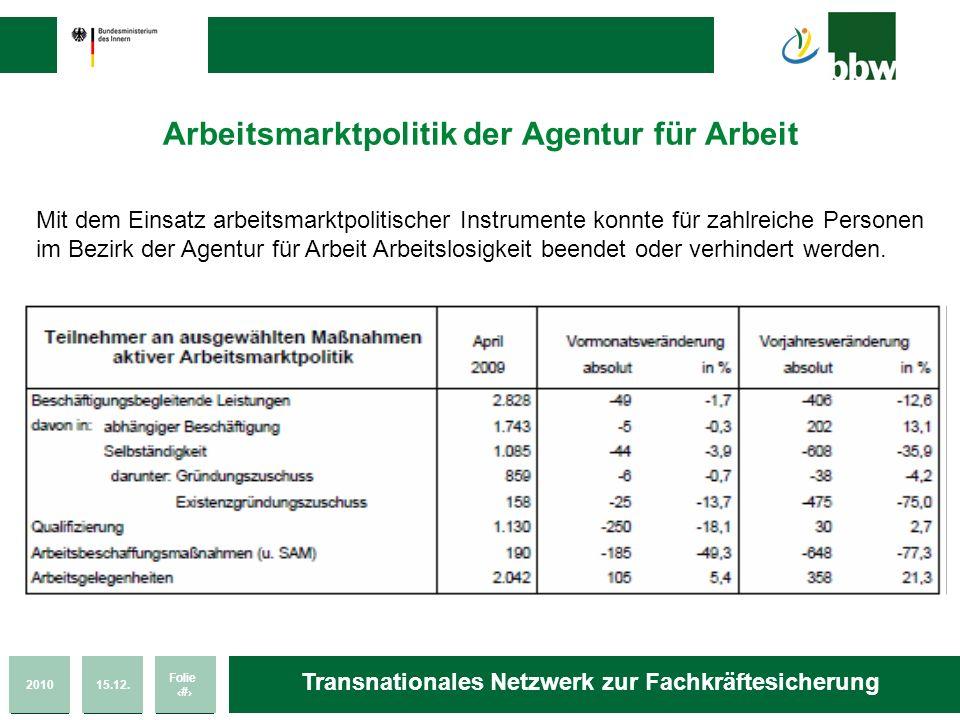 201015.12. Folie 51 Transnationales Netzwerk zur Fachkräftesicherung Arbeitsmarktpolitik der Agentur für Arbeit Mit dem Einsatz arbeitsmarktpolitische