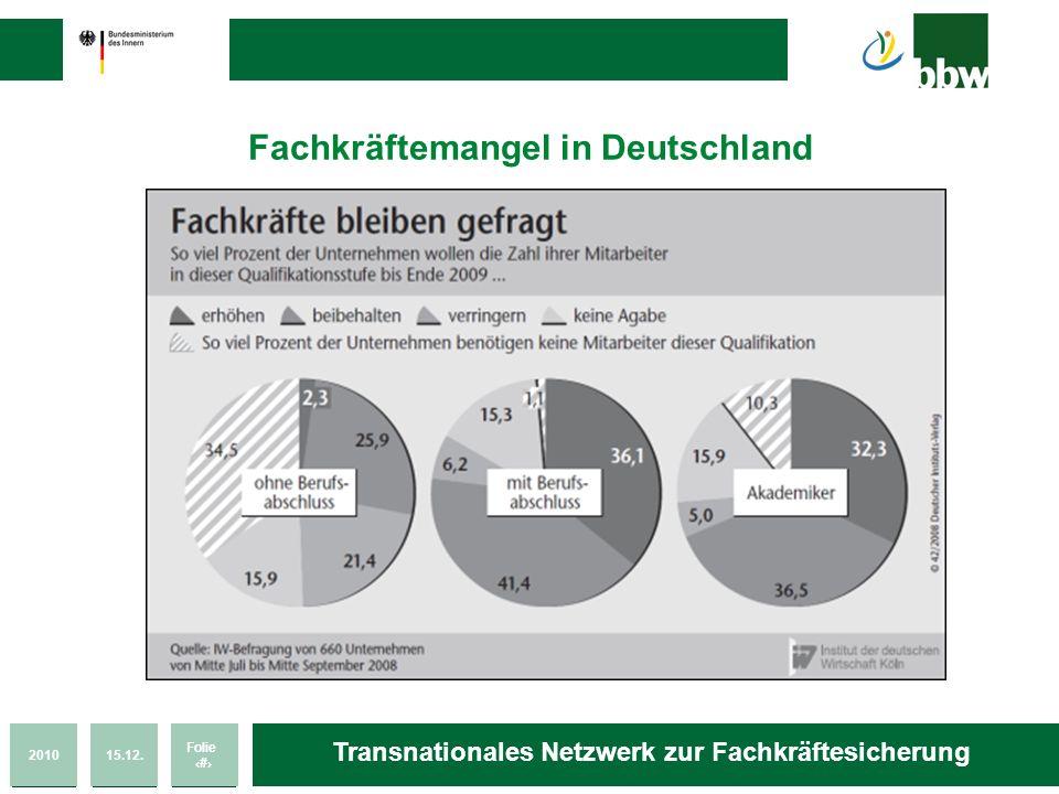 201015.12. Folie 52 Transnationales Netzwerk zur Fachkräftesicherung Fachkräftemangel in Deutschland