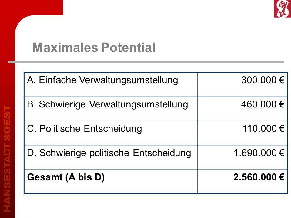 Maximales Potential A. Einfache Verwaltungsumstellung300.000 B. Schwierige Verwaltungsumstellung460.000 C. Politische Entscheidung110.000 D. Schwierig