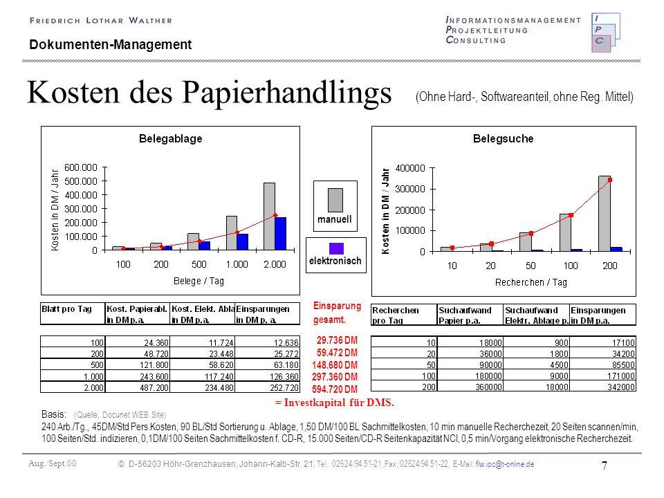 Aug./Sept.00 © D-56203 Höhr-Grenzhausen, Johann-Kalb-Str. 21, Tel.: 02624/94 51-21, Fax: 02624/94 51-22, E-Mail: flw.ipc@t-online.de 7 Dokumenten-Mana