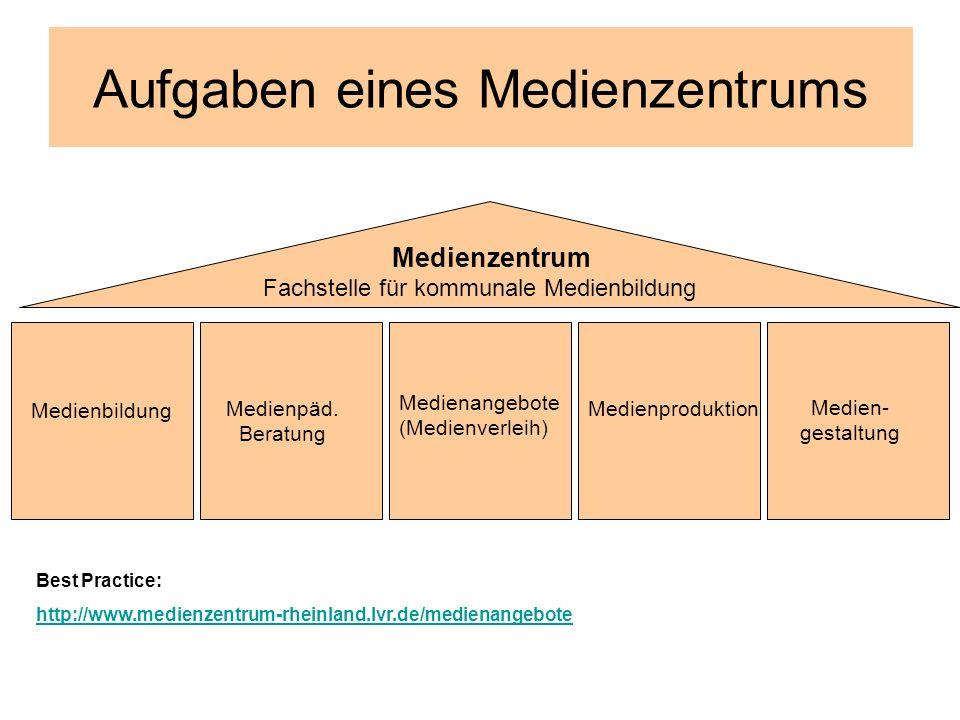 Aufgaben eines Medienzentrums Best Practice: http://www.medienzentrum-rheinland.lvr.de/medienangebote Medienangebote Medien- produktion Medienpädago-