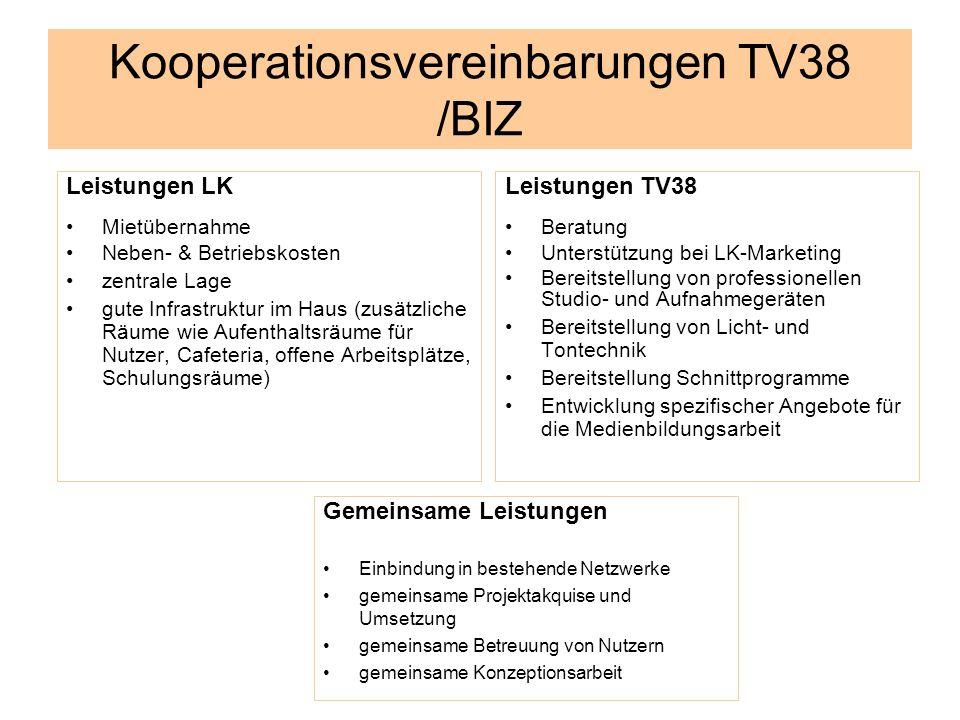 Kooperationsvereinbarungen TV38 /BIZ Leistungen LK Mietübernahme Neben- & Betriebskosten zentrale Lage gute Infrastruktur im Haus (zusätzliche Räume w
