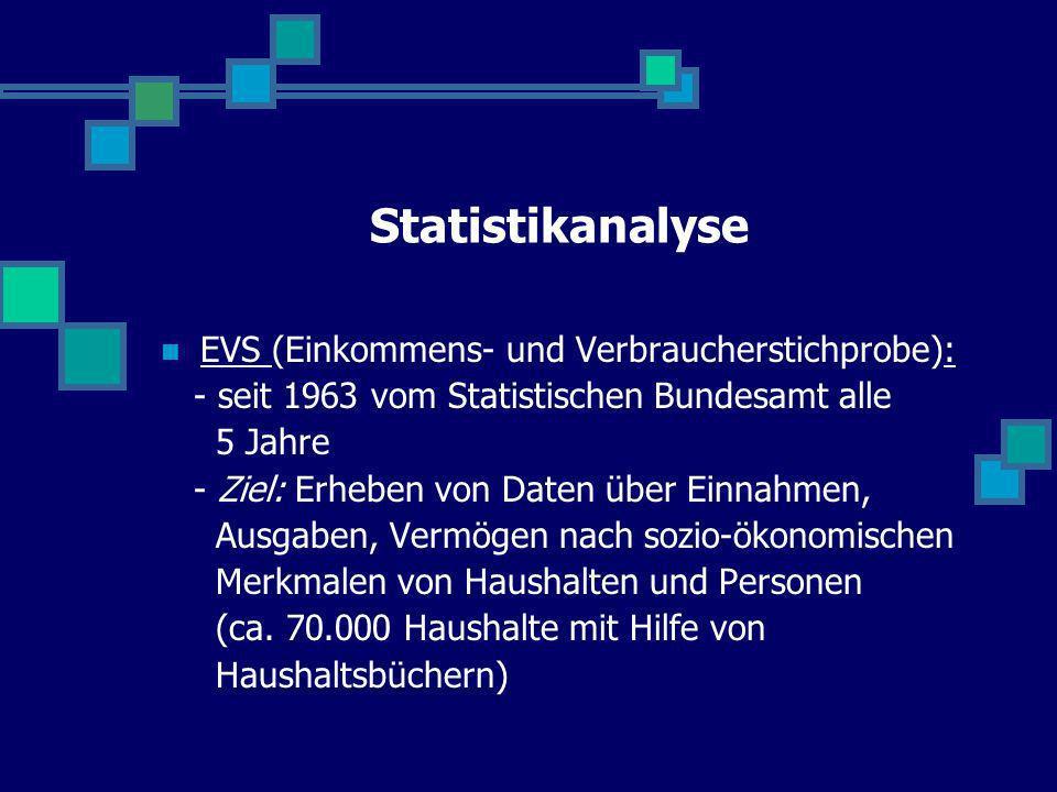 Statistikanalyse EVS (Einkommens- und Verbraucherstichprobe): - seit 1963 vom Statistischen Bundesamt alle 5 Jahre - Ziel: Erheben von Daten über Einn