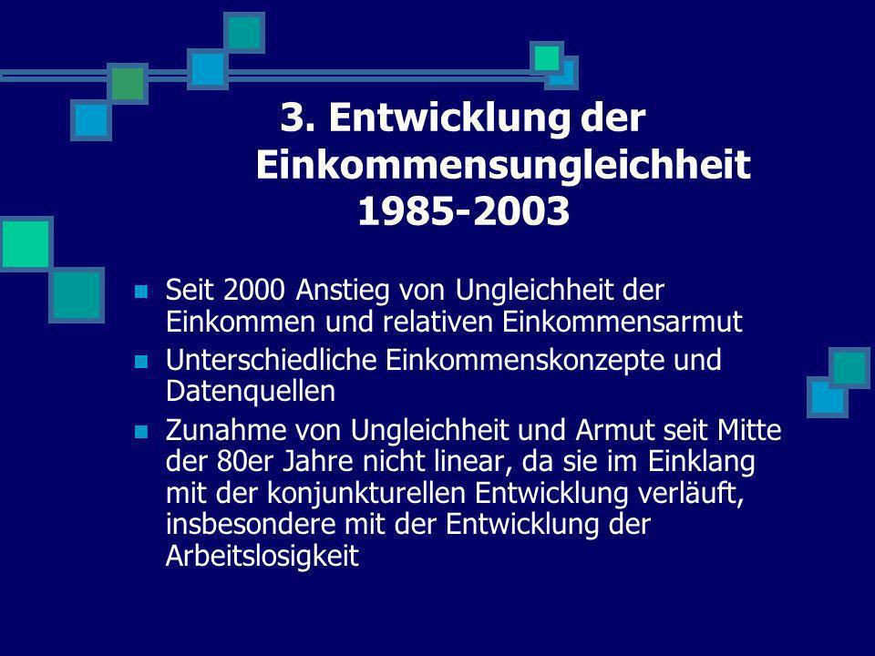 3. Entwicklung der Einkommensungleichheit 1985-2003 Seit 2000 Anstieg von Ungleichheit der Einkommen und relativen Einkommensarmut Unterschiedliche Ei