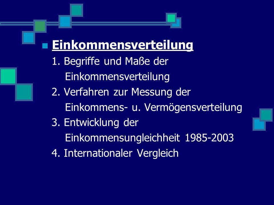 Einkommensverteilung 1. Begriffe und Maße der Einkommensverteilung 2. Verfahren zur Messung der Einkommens- u. Vermögensverteilung 3. Entwicklung der