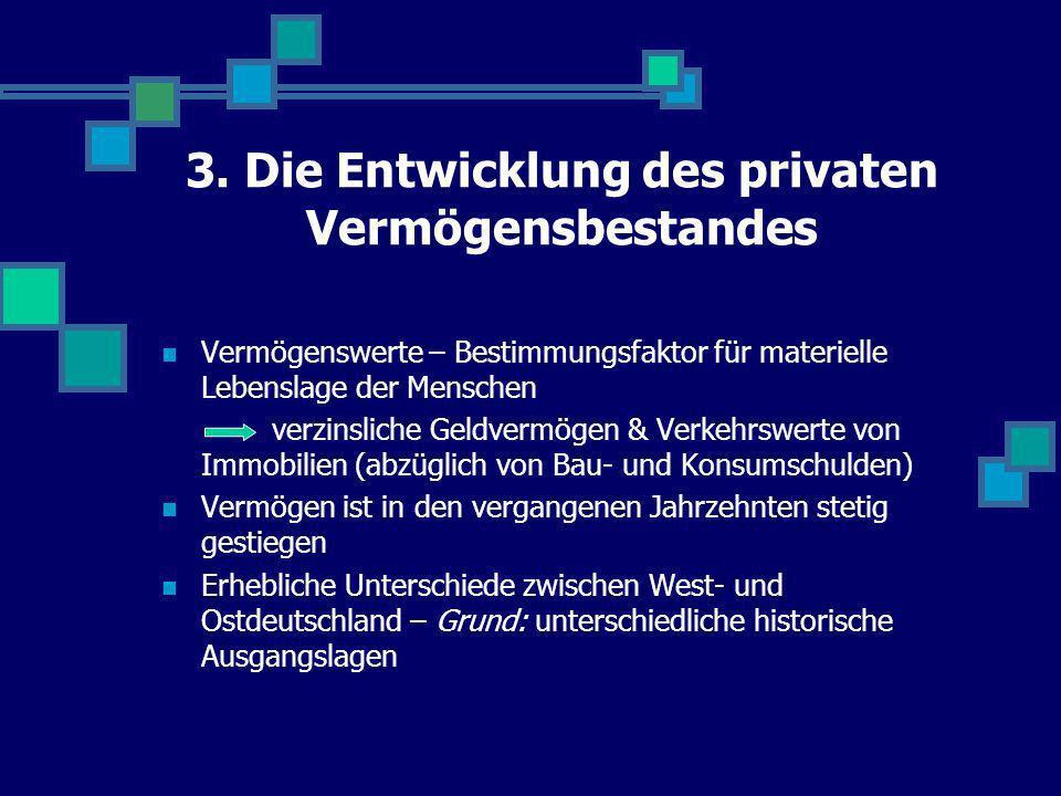 3. Die Entwicklung des privaten Vermögensbestandes Vermögenswerte – Bestimmungsfaktor für materielle Lebenslage der Menschen verzinsliche Geldvermögen