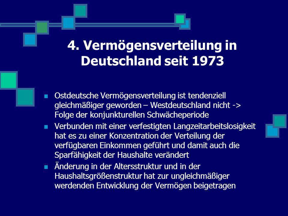 4. Vermögensverteilung in Deutschland seit 1973 Ostdeutsche Vermögensverteilung ist tendenziell gleichmäßiger geworden – Westdeutschland nicht -> Folg