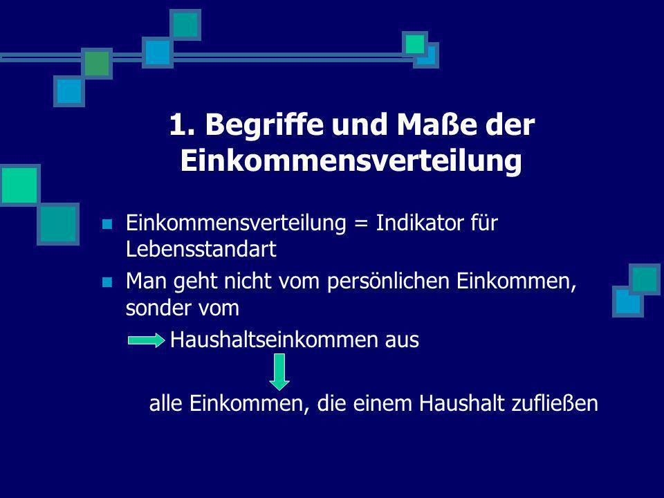 Einkommenszuflüsse: 1.Einkommen aus den Erwerbstätigkeiten aller Verdiener 2.